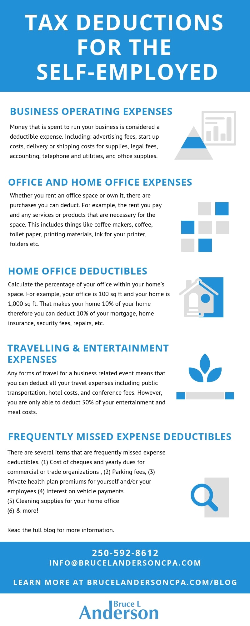 Tax Deductions For Self-Employed | Bruce L Anderson, CPA CGA